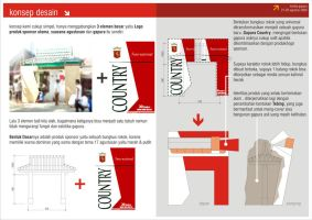 POSTER LOMBA GAPURA COUNTRY 1 by omahplus