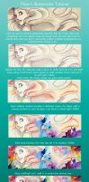 Ariel Watercolor Signature Tutorial by Kisaragi-Zeet