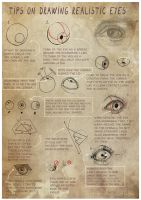 How to draw an eye tutorial by NightshadeBerry