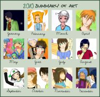 2010 Summary of Art by dinamata