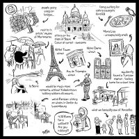 My Trip to Paris by tuffix