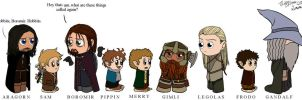 LOTR: The Line Up by Kumama
