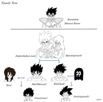 Dbz oc - Mat - Family Tree by LilRwar