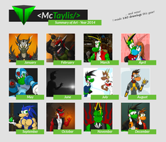 Summary of Art - Year 2014 by McTaylis