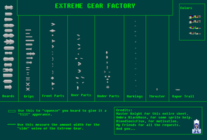 Extreme Gear Factory by moralde10