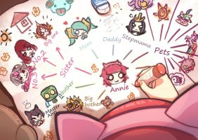 [LOL] Map of Annie's family by beanbean1988