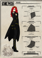 Shiloh Fay - Ability Chart by vampheart410