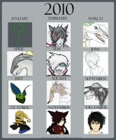 Art Summary 2010 by CloakedNobody