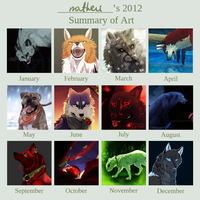Natheri Summary Of Art 2012 by Deyanel