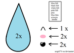 Kawaii Tear Drop Template by nogirl70