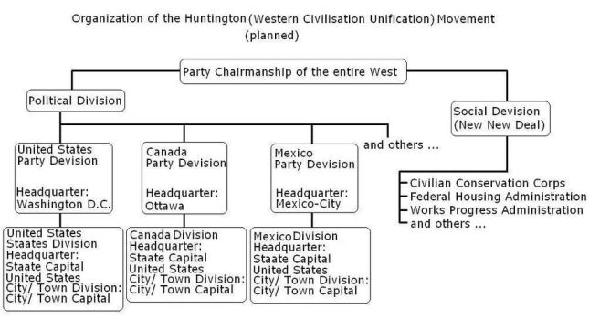 Party Organisationchart by SPHuntington
