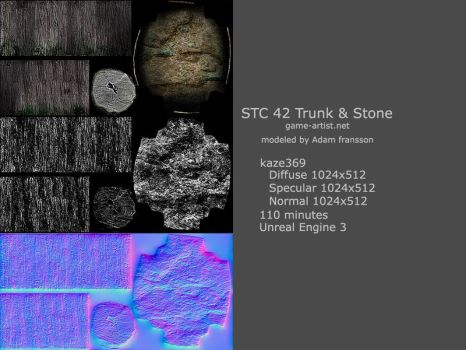 STC 42 Trunk and Stone MAPS by hiten369