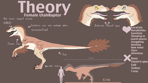 Theory Ref! by GhostBA1T