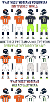 Super Bowl XLVIII Broncos vs Seahawks by SimplyMoono