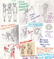 Hunger Games DUMP by MissySerendipity