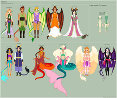 Daegon Species Reference Sheet (Closed Species) by porcelian-doll