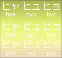 Katakana - Hy, By and Py by LearningJapanese