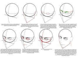 Male head tutorial by Seranalu