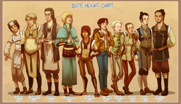 BOTE Height Chart by ethereel