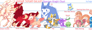 Species Height Comparison by Sharkysaur