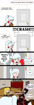 RWBY: Pet Policy by PencilManners