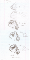 pony head tutorial by Tip-the-cat