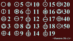 G:KND Number chart by DanieruHuLi