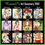 Rizun27's Art Summary 2013 by Rizun27
