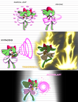 Commission: Carol's Movesets by Mgx0