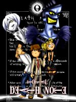 Total Death Note by drago-flame