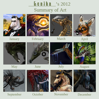 2012 Art summary by Lenika86