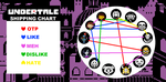 Undertale  Shipping Chart by FruitsBasket61999