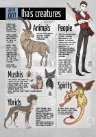 Some creatures by non-nobis-domine
