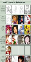 improvement meme 2004 - 2011 by Hana-me-no-tenshi