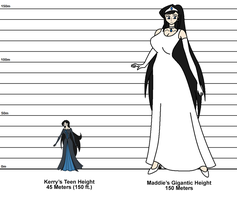 Gigantic Mother Size Chart by TheGrey61xx-GTS