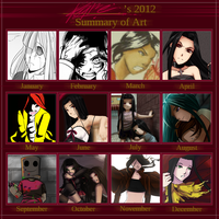 Summary of Art 2012 by Kare-Valgon