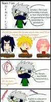 Team 7: Genetics by StereotypicallyAsian