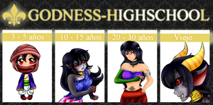 GH: Meme edades by kittyshadow