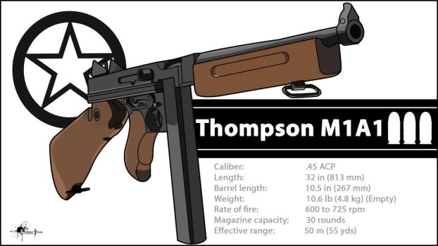 Thompson M1A1 Vector by 171Scorpia