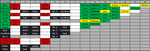 Total Drama Expedition Voting Chart by Nick-The-Man