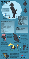 Character Refs 2010: Charna by Strontium-Chloride