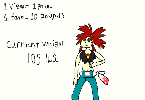 Flannery Interactive weight gain: Part 1 by Butterfox99
