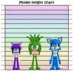 Mobian Height Chart (Imperial) by Starruka