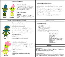 Fakemon Ligardly and Walitery by SpriteGirl