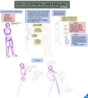 Tutorial- Dynamic Underdrawing by ThirdPotato