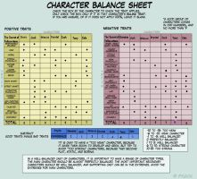 TYoYS Character Balance by Hotah-Wahya