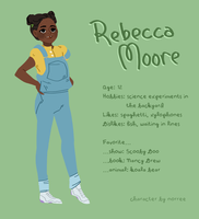 Rebecca Moore by norree