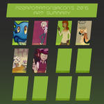 Art Summary 2015 by PizzaPotatoNBacon