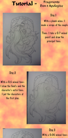 Tutorial - How I draw love by Rena-Circa