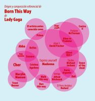 Born This Way infographic by CRCavazos
